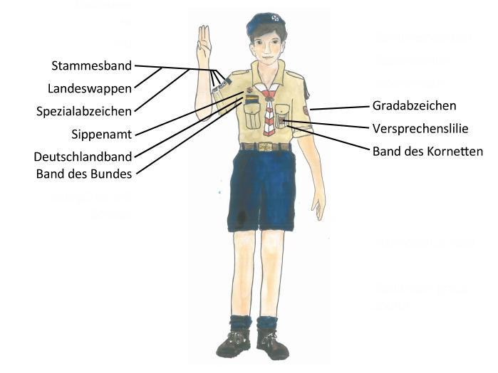 Kluftabzeichen (1)