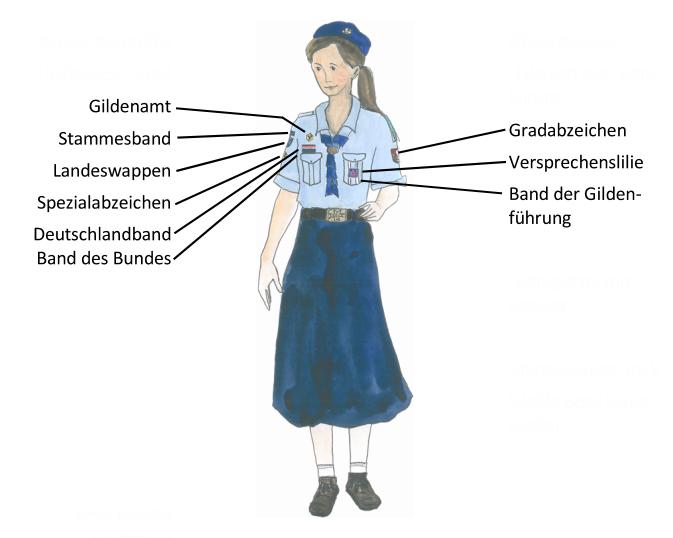 Kluftabzeichen (4)